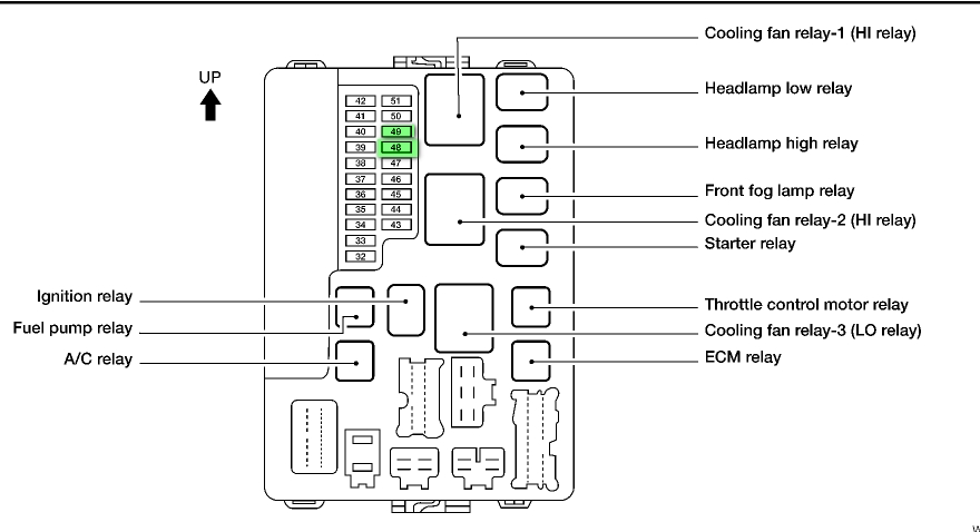 similiar 2013 altima fuse box diagram keywords intended for 2005 nissan altima fuse box nissan note fuse box wiring diagram shrutiradio nissan note fuse box layout at edmiracle.co