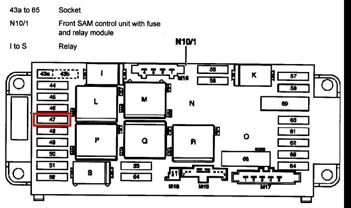 03 s500 fuse box diagram books of wiring diagram \u2022 1999 mercedes e320 03 s500 fuse box diagram schematic diagrams rh ogmconsulting co
