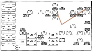 2006 Saturn Ion Fuse Box   Fuse Box And Wiring Diagram
