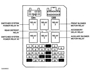 99 Ford Windstar Fuse Box | Fuse Box And Wiring Diagram