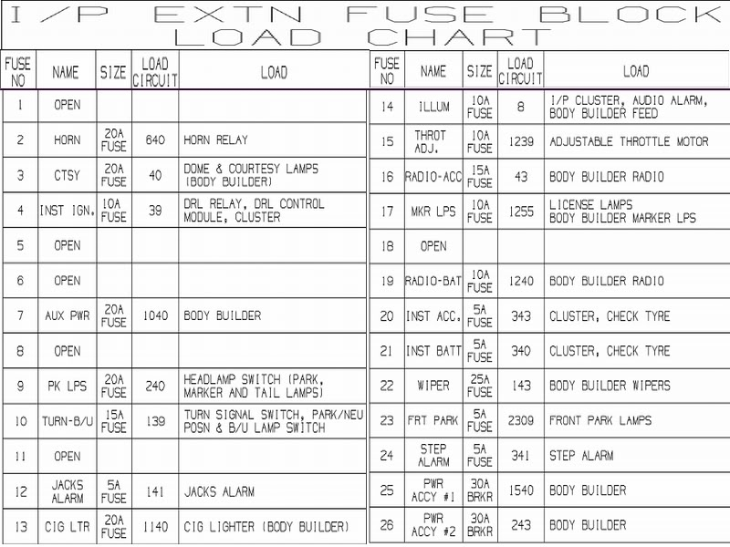 workhorse fuse box workhorse automotive wiring diagrams within 1997 honda crv fuse box diagram?resize\=665%2C499\&ssl\=1 workhorse fuse box workhorse download wirning diagrams workhorse p32 wiring diagram at crackthecode.co
