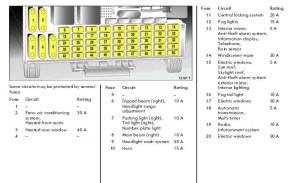 Vauxhall Zafira Fuse Box Diagram 2005 | Fuse Box And