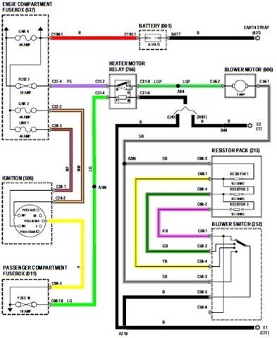 gmc 2500hd 2004 trailer wiring -2006 ford escape fuse box diagram manual  free | begeboy wiring diagram source  begeboy wiring diagram source