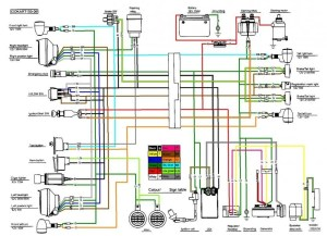 110Cc Chinese Atv Wiring Diagram | Fuse Box And Wiring Diagram