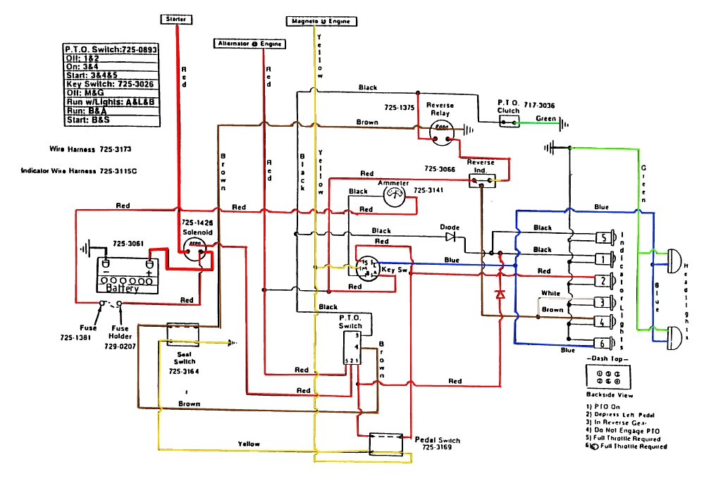 1430 eletrical issue only cub cadets for cub cadet wiring diagram?resize\=665%2C455\&ssl\=1 mtd cub cadet 1000 series wiring diagram wiring diagrams solved Wiring Harness Diagram at eliteediting.co
