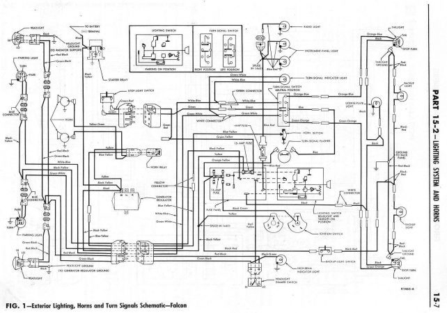 1964 ford f100 wiring diagram ford automotive wiring diagrams regarding 1964 ford fairlane wiring diagram au falcon wiring diagram au wiring diagrams instruction 1997 ford falcon wiring diagram at mifinder.co