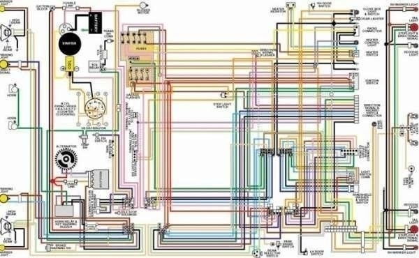 1967 ford fairlane wiring diagram within 1964 ford fairlane wiring diagram?resize=600%2C370&ssl=1 64 el camino wiring diagram lights 64 corvette wiring diagram, 64 1970 El Camino at bayanpartner.co