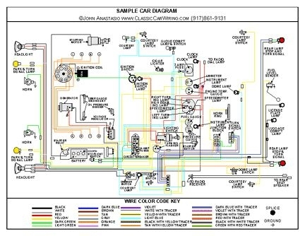 72 Nova Interior Wiring Diagram. 72 Chevy Fuse Box Diagram, 72 ...