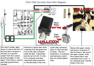 1974 Corvette Engine Wiring Diagram | Fuse Box And Wiring