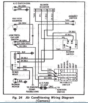 1957 Chevy Electrical Wiring Diagrams Heater | Fuse Box