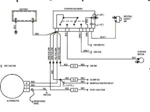 1992 Jeep Wrangler Wiring Diagram | Fuse Box And Wiring