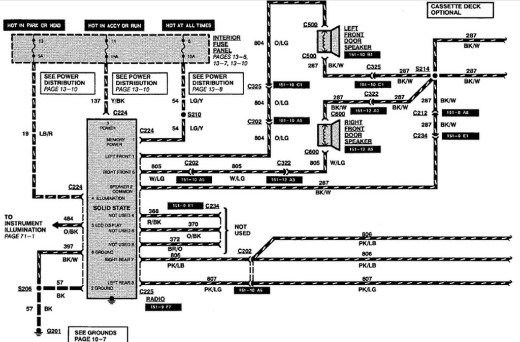 1992 ford ranger wiring diagram to 2011 04 19 031145 92 econoline in 1998 ford ranger radio wiring diagram?resize\\\\\\\\\\\\\\\\\\\\\\\\\\\\\\\\\\\\\\\\\\\\\\\\\\\\\\\\\\\\\\\\\\\\\\\\\\\\\\\\\\\\\\\\\\\\\\\\\\\\\\\\\\\\\\\\\\\\\\\\\\\\\\\=665%2C438\\\\\\\\\\\\\\\\\\\\\\\\\\\\\\\\\\\\\\\\\\\\\\\\\\\\\\\\\\\\\\\\\\\\\\\\\\\\\\\\\\\\\\\\\\\\\\\\\\\\\\\\\\\\\\\\\\\\\\\\\\\\\\\&ssl\\\\\\\\\\\\\\\\\\\\\\\\\\\\\\\\\\\\\\\\\\\\\\\\\\\\\\\\\\\\\\\\\\\\\\\\\\\\\\\\\\\\\\\\\\\\\\\\\\\\\\\\\\\\\\\\\\\\\\\\\\\\\\\=1 1998 ford truck wiring diagrams wiring diagram byblank f250 stereo wiring diagram at edmiracle.co