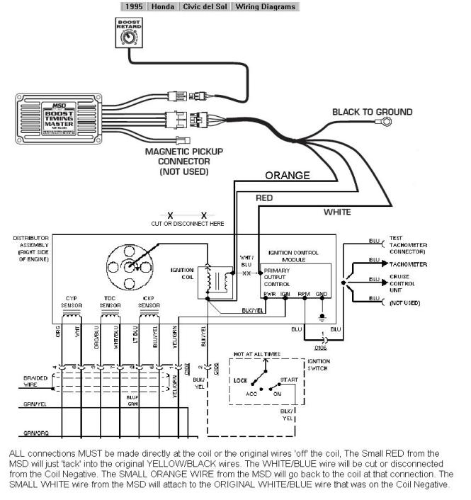 1995 Honda Civic Distributor Wiring Diagram