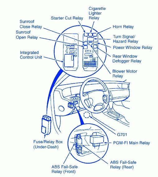 1994 honda prelude wiring diagram repair guides wiring diagram within 1998 honda prelude wiring diagram?resize\=508%2C571\&ssl\=1 wiring diagram honda pgm fi wiring diagram byblank 1997 honda prelude electrical wiring diagram at mifinder.co