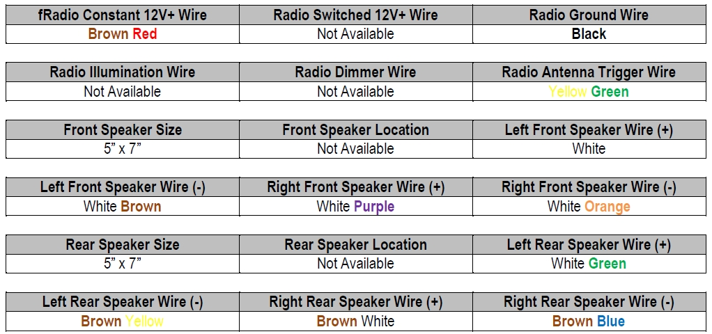 1997 Toyota Radio Wiring - Wiring Diagram & Cable Management on