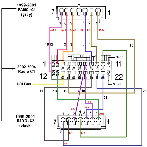 2001 Blazer Radio Wiring Diagram. 2001 Blazer Cd Player, 2001 ...