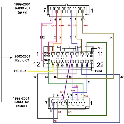 96 jeep cherokee stereo wiring diagram 1996 jeep grand cherokee in sophisticated p0740 jeep grand cherokee wire diagram ideas best rh guigou us by jane villarreal asfbconference2016 Gallery