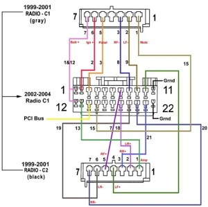 1996 Jeep Grand Cherokee Car Stereo Radio Wiring Diagram