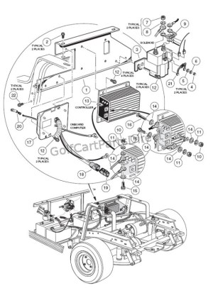 1998 CLUB CAR PARTS DIAGRAM WIRING SCHEMATIC  Auto