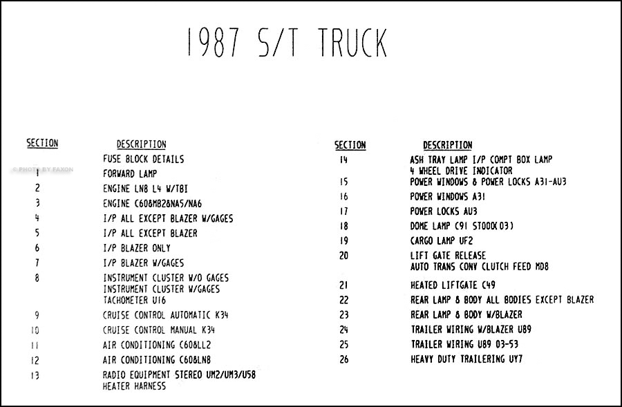 2000 chevy s10 fuse box diagram chevrolet automotive wiring diagrams with regard to 2000 chevy s10 wiring diagram?resize\\\=665%2C435\\\&ssl\\\=1 chevy s10 fuse box diagram on chevy download wirning diagrams chevy fuse box diagram at gsmx.co