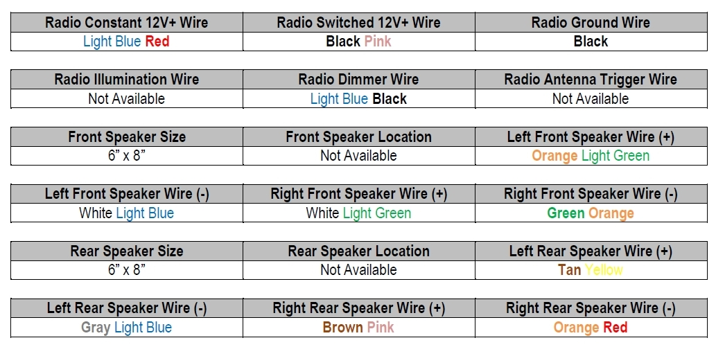 2003 ford focus speaker wiring diagram ford focus radio wiring pertaining to 2003 ford focus radio wiring diagram 2009 ford focus stereo wiring diagram ford wiring diagram schematic 2003 ford focus radio wiring diagram at fashall.co