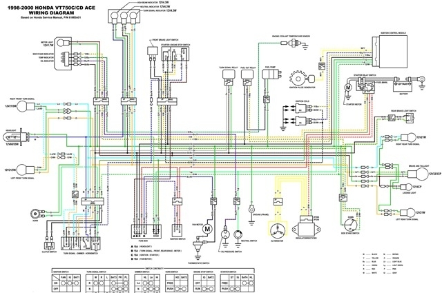 harley davidson stereo wiring diagram gallery diagram writing 2010 Street Glide Wiring Diagram  Harley Davidson Wiring Diagram Manual Harley Fairing Motorola Radio Wiring Diagram