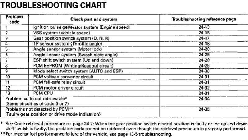 2003 honda rancher 350 wiring diagram wirdig readingrat with regard to 2007 honda rancher 420 wiring harness diagram?resize\=665%2C376\&ssl\=1 400ex headlight wiring diagram honda 400ex stator diagram \u2022 wiring 400ex wiring diagram at readyjetset.co