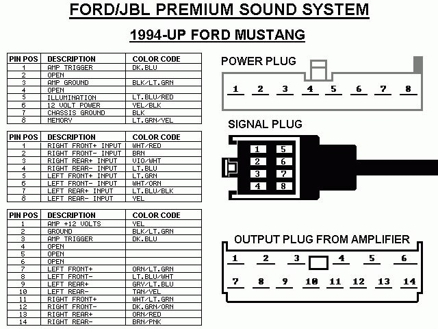 2004 ford explorer radio wiring diagram boulderrail for 1994 ford explorer wiring diagram?resize\=640%2C480\&ssl\=1 wiring diagram for 1995 ford mustang wiring diagrams 2001 f150 wiring diagram at edmiracle.co