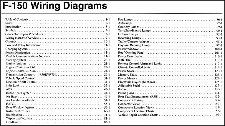 1977 ford f 150 wiring diagram ford schematics and wiring diagrams 92 Ford F-150 Charging Schematic 92 ford f 150 instrument wiring diagram