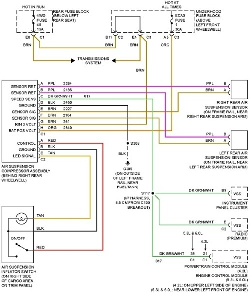 2005 chevy colorado fuel system diagram 2006 chevy colorado fuel intended for 2003 trailblazer fuel pump wiring diagram chevrolet impala headlight wiring diagram chevrolet free wiring 2014 Impala Wiring Diagram Schematic at n-0.co