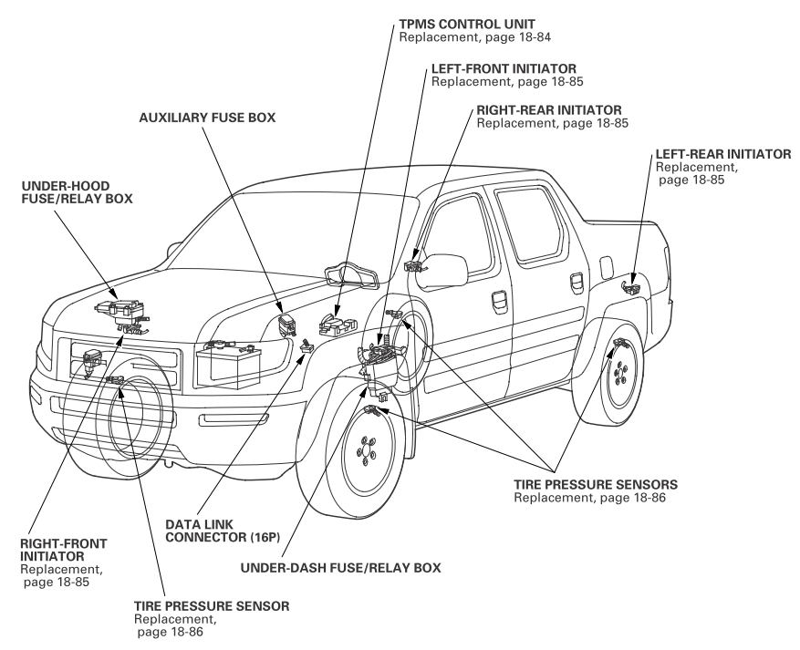 Chevy Hei Coil Wiring Diagram 1973 Chev in addition Replacing Temperature Sender 1996 Ford F150 additionally 2000 Ford Windstar Stereo Wiring Diagram further 1997 Ford F250 Steering Column Wiring Diagram together with 1984 Ford F150 Wiring Diagram. on 84 ford f 150 wiring diagram