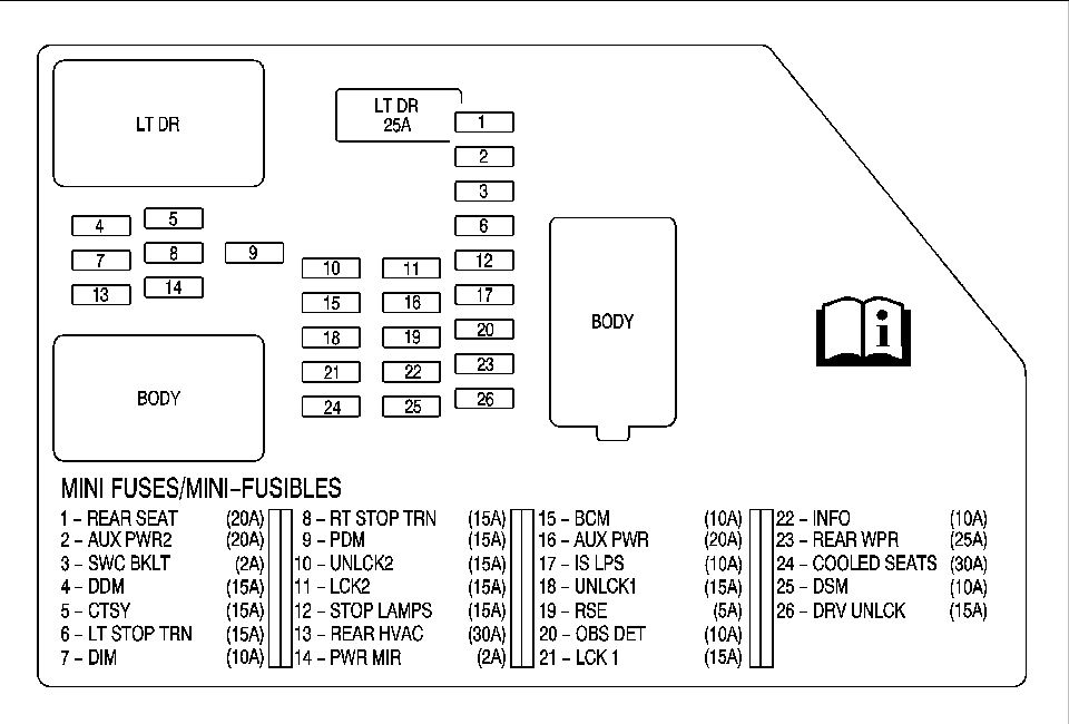2007 chevy tahoe wiring diagram 2007 chevy tahoe radio wiring with 2007 chevrolet avalanche wiring diagram?resize\\\=665%2C450\\\&ssl\\\=1 2008 chevy tahoe fuse diagram 2008 wiring diagrams instruction holden cruze fuse box diagram at soozxer.org