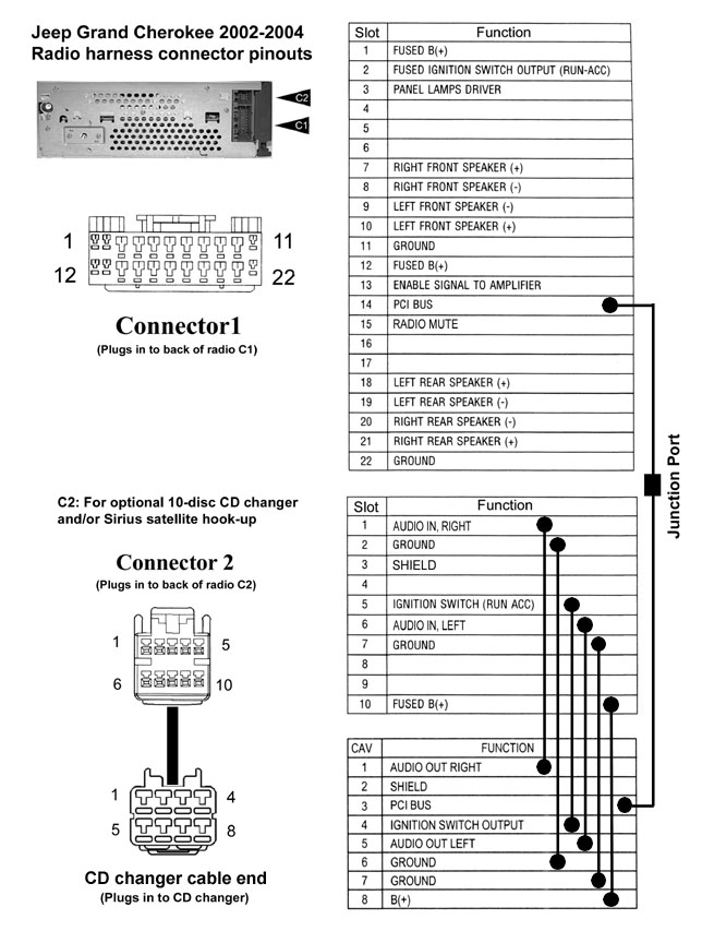 2010 jeep grand cherokee wiring diagram jeep wrangler infinity with regard to 1998 jeep grand cherokee radio wiring diagram 2010 jeep wrangler stereo wiring harness tamahuproject org 2016 jeep wrangler stereo wiring diagram at suagrazia.org