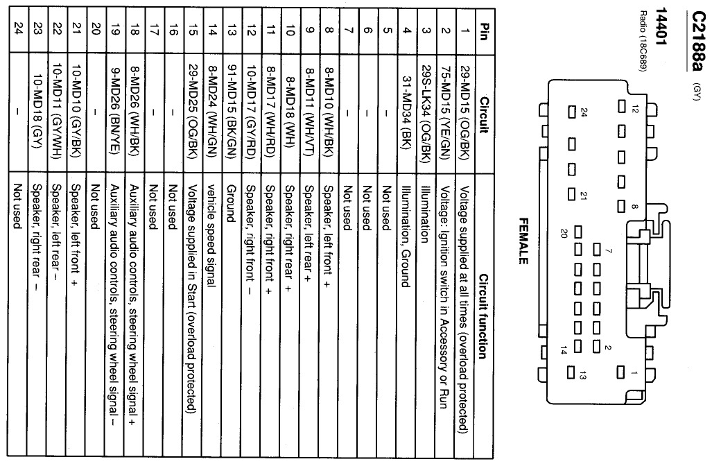 2005 ford freestyle fuel pump wiring diagram 1998 ford