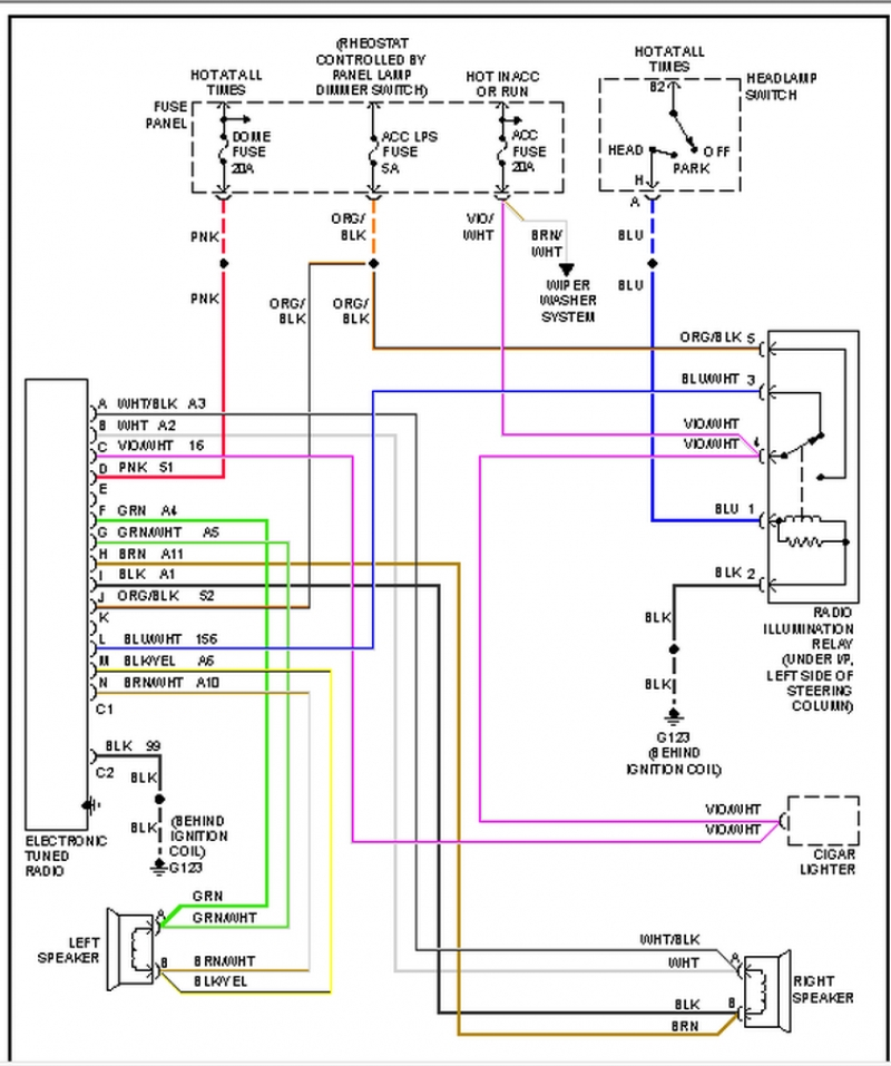Jeep Tj Wiring Diagram  Somurich