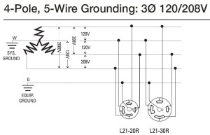480V To 120V Transformer Wiring Diagram | Fuse Box And