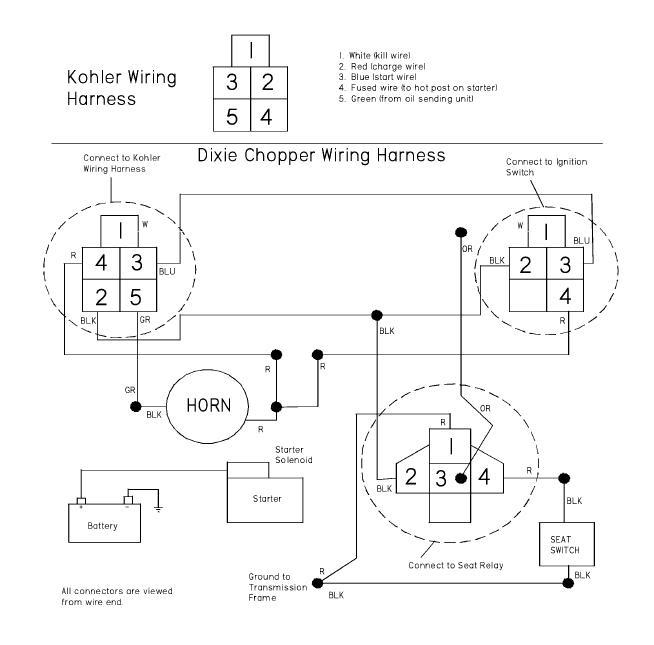 Captivating Simple Chopper Wiring Diagram Gallery - ufc204.us ...