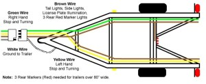 How To Wire Trailer Lights 4 Way Diagram | Fuse Box And