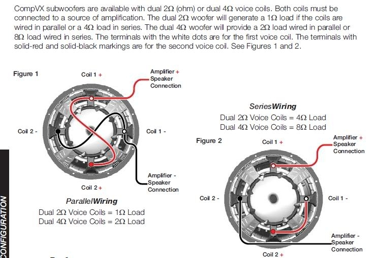 Wiring Subwoofer 4 Ohms Speakers