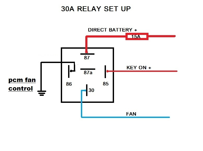 Wiring Diagram For 5 Pin Relay On Wiring Download Wirning Diagrams
