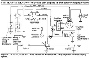 Lawn Mower Ignition Switch Wiring Diagram | Fuse Box And