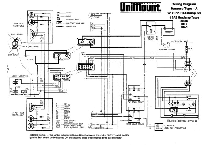 western unimount wiring diagram for 1997 ford  wiring