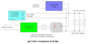 48V Battery Bank Wiring Diagram | Fuse Box And Wiring Diagram