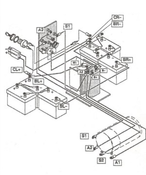 1987 Ez Go Golf Cart Wiring Diagram | Fuse Box And Wiring