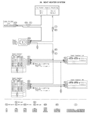 2003 Subaru Forester Parts Diagram – Periodic & Diagrams
