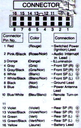 alpine car radio stereo audio wiring diagram autoradio connector with regard to alpine radio wiring diagram?resize\\\=306%2C486\\\&ssl\\\=1 alpine wiring harness alpine cde 100 wiring harness \u2022 edmiracle co alpine cde 102 wiring harness at reclaimingppi.co
