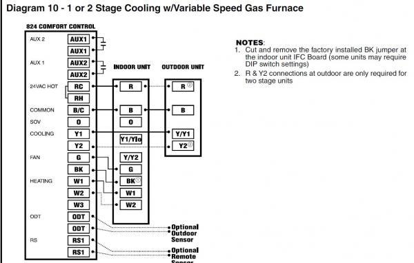 American Srandard Thermostat Wiring Diagram Diagramrh10malibustixxde: American Standard Hvac Wiring Diagrams At Gmaili.net