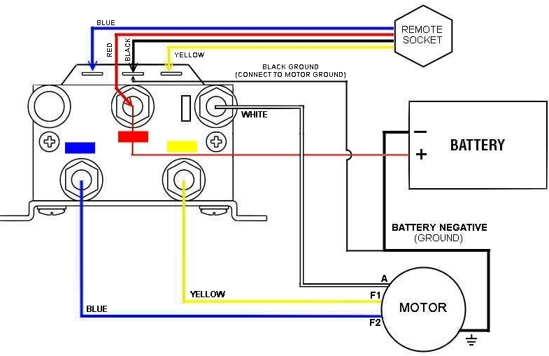 ramsey winch wiring diagram superwinch parts diagram
