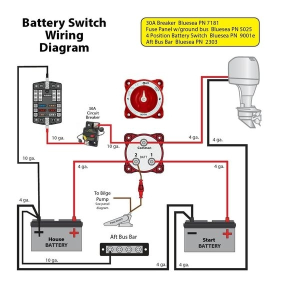 john boat switch wiring illustration of wiring diagram u2022 rh davisfamilyreunion us