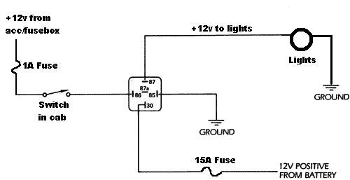 bosch 4 pin relay wiring diagram intended for bosch relay wiring diagram?resize\\\=500%2C257\\\&ssl\\\=1 5l3t aa relay diagram 5l3t aa relay schematic \u2022 indy500 co ford 5l3t aa relay diagram at readyjetset.co